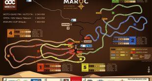 rally de marruecos 2020
